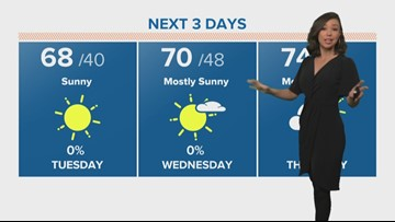 Tuesday's Forecast