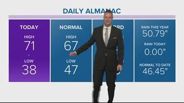 Houston weather radar forecast update