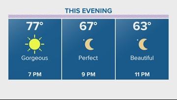 Houston Forecast: Easter weekend still looks amazing