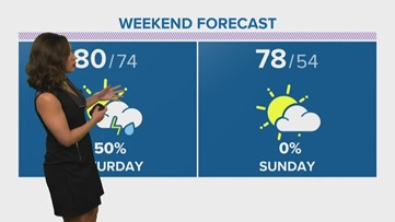 Cooler weekend ahead with rain chances moving in