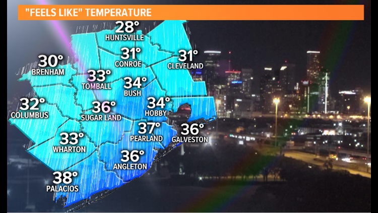 wind chill temperatures in Houston
