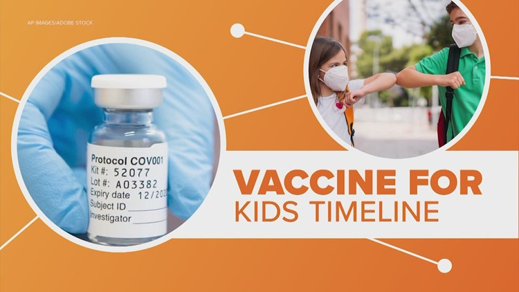 Why aren't COVID-19 vaccines available for kids yet? | Connect the Dots