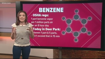 You ask, we answer: benzene leak in Deer Park