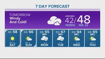 Thursday's 4 p.m. forecast with David Paul