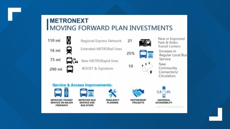 Metronext bond plan