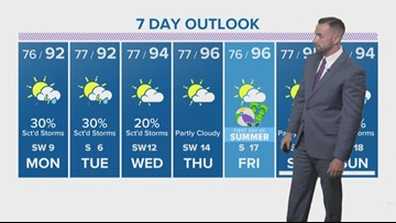 Houston Forecast: Strong thunderstorms in northwest portions of area