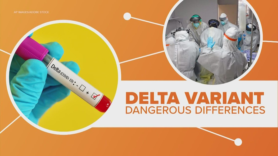 Connect the Dots: What makes the Delta variant different