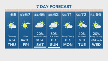Houston Forecast: Showers move out, nicer conditions for Thursday