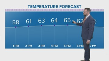 Wednesday's noon forecast update with Blake Mathews
