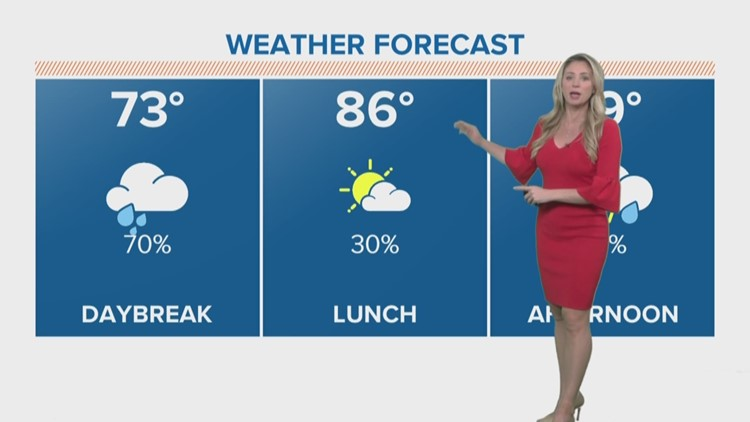 Houston Forecast: Strong storms move out; wet conditions linger