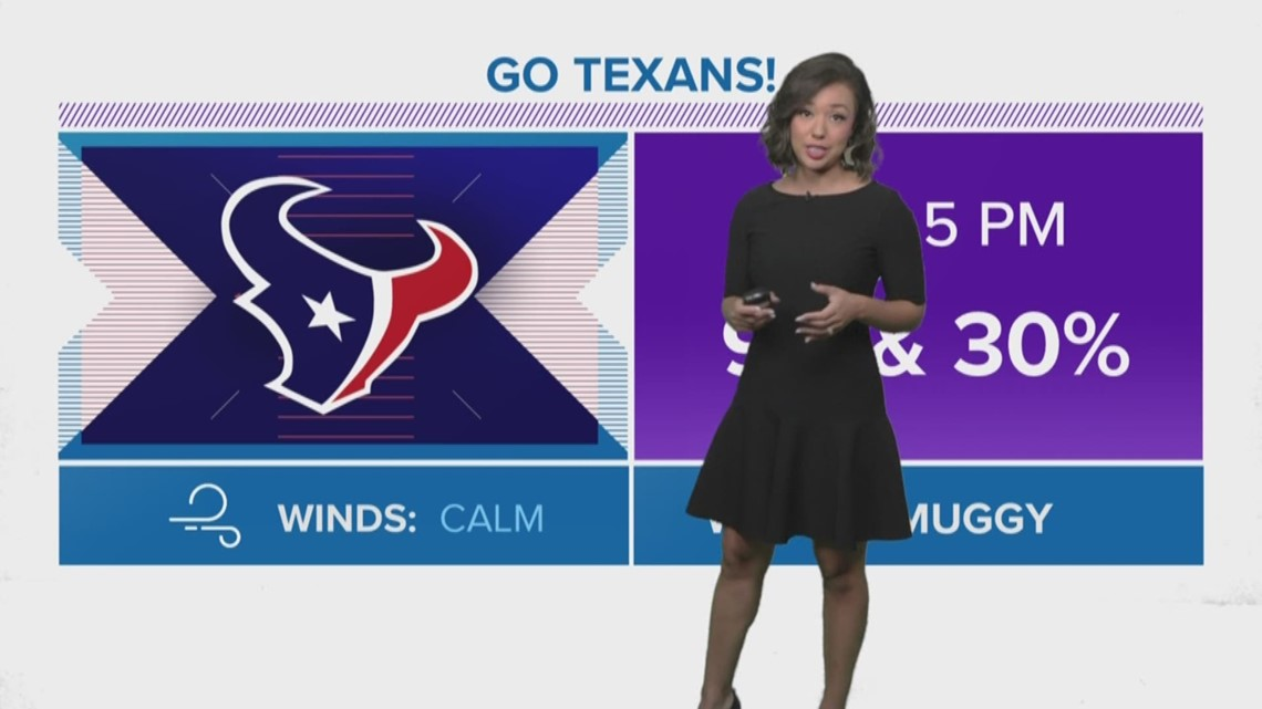 Houston Forecast: Scattered showers and storms this weekend
