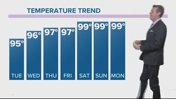 Monday 7 pm Houston Weather Forecast Update