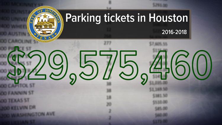 $30 million parking tickets in Houston