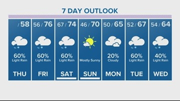 Thursday's noon forecast update with Chita Craft