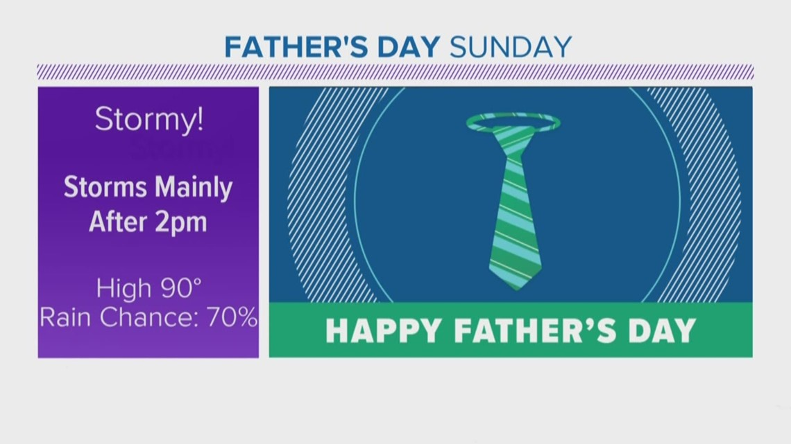 Houston Forecast: Father's Day has 70 percent chance for storms