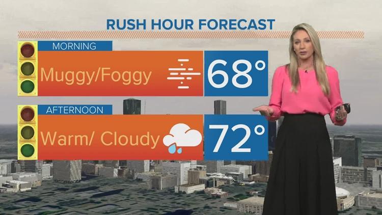 Houston weather: Dreary next few days
