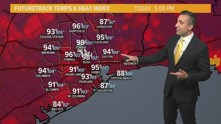 Houston Thursday Forecast