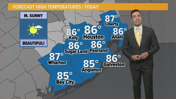 Houston Forecast: Sunny Weather Stretching Into Sunday
