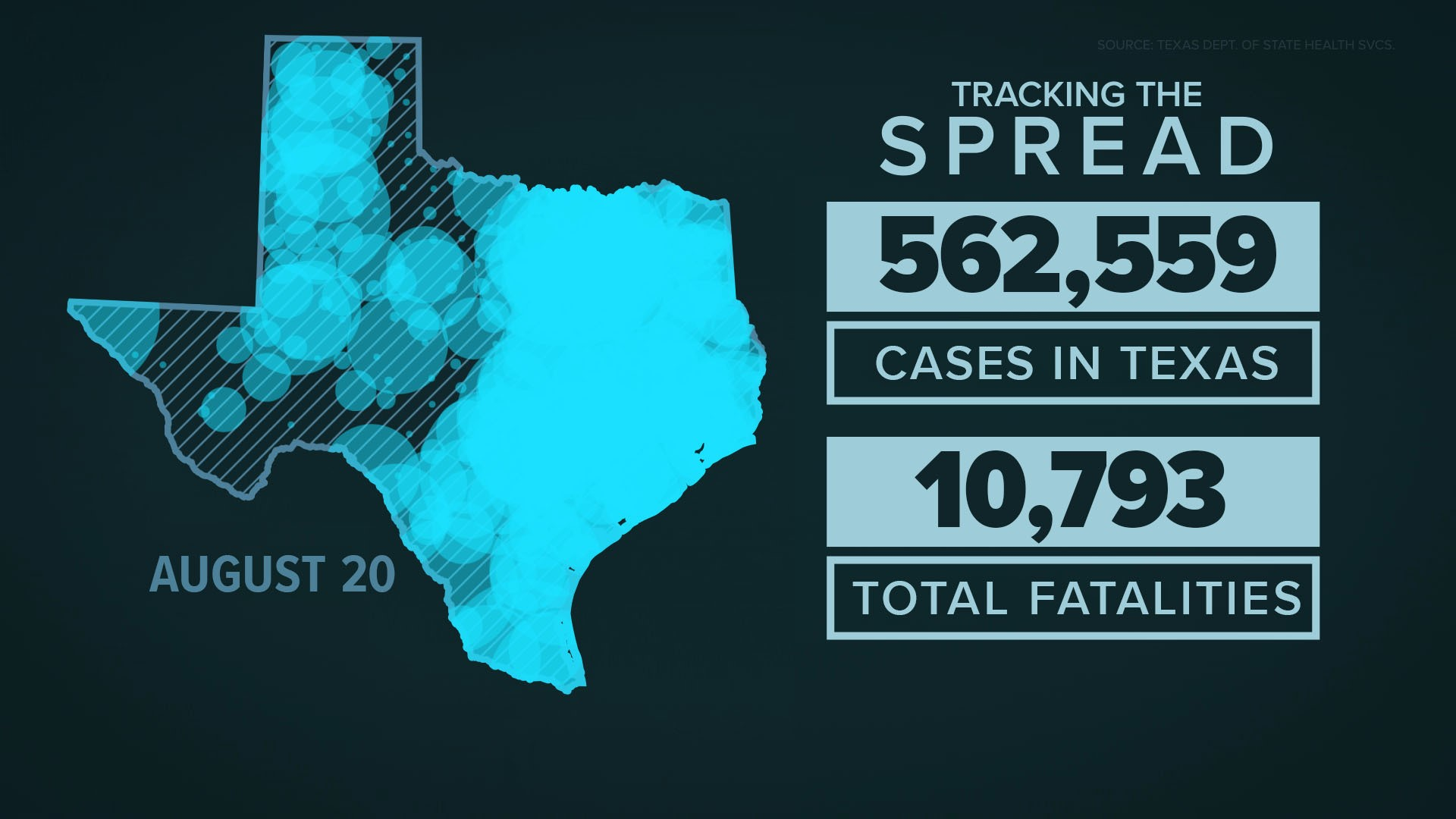 Coronavirus Cases In Harris County Update 1 100 Deaths Khou Com