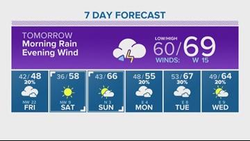 Houston Forecast: Wet and windy Thursday ahead