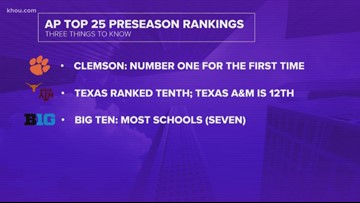 A look at the college football AP preseason Top 25