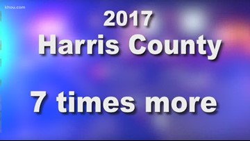 Harris County has a problem with alcohol-related fatalities on roads