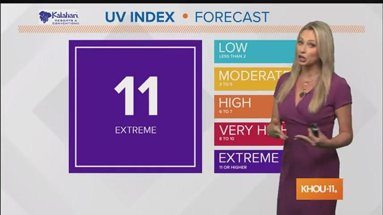 Houston weather: Dangerously hot with an extreme UV index Monday