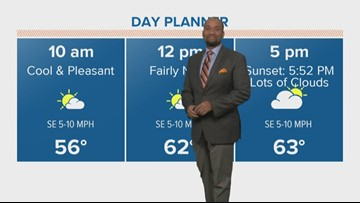 Houston Forecast: A Nice Day Goes Downhill