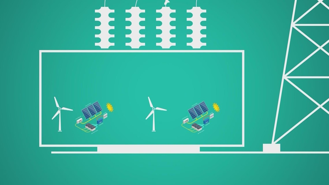 Energizing Texas, Segment 7: Understanding renewable energy plans