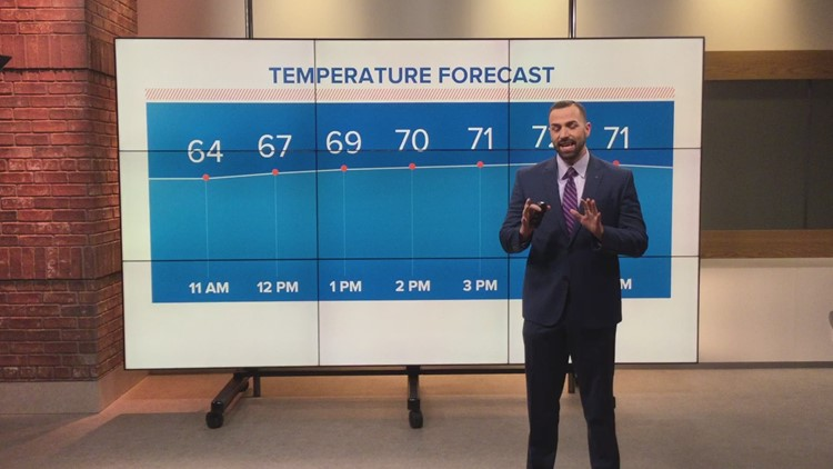Houston Forecast: Colder temperatures, rain ahead Sunday