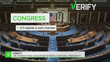 Verify: Can Democrats block the president's national emergency declaration?