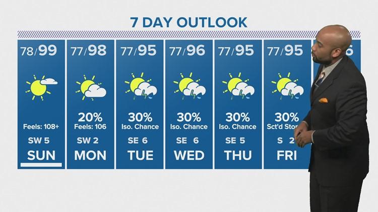 Houston forecast: Sunny, hot Sunday before slight rain chances next week