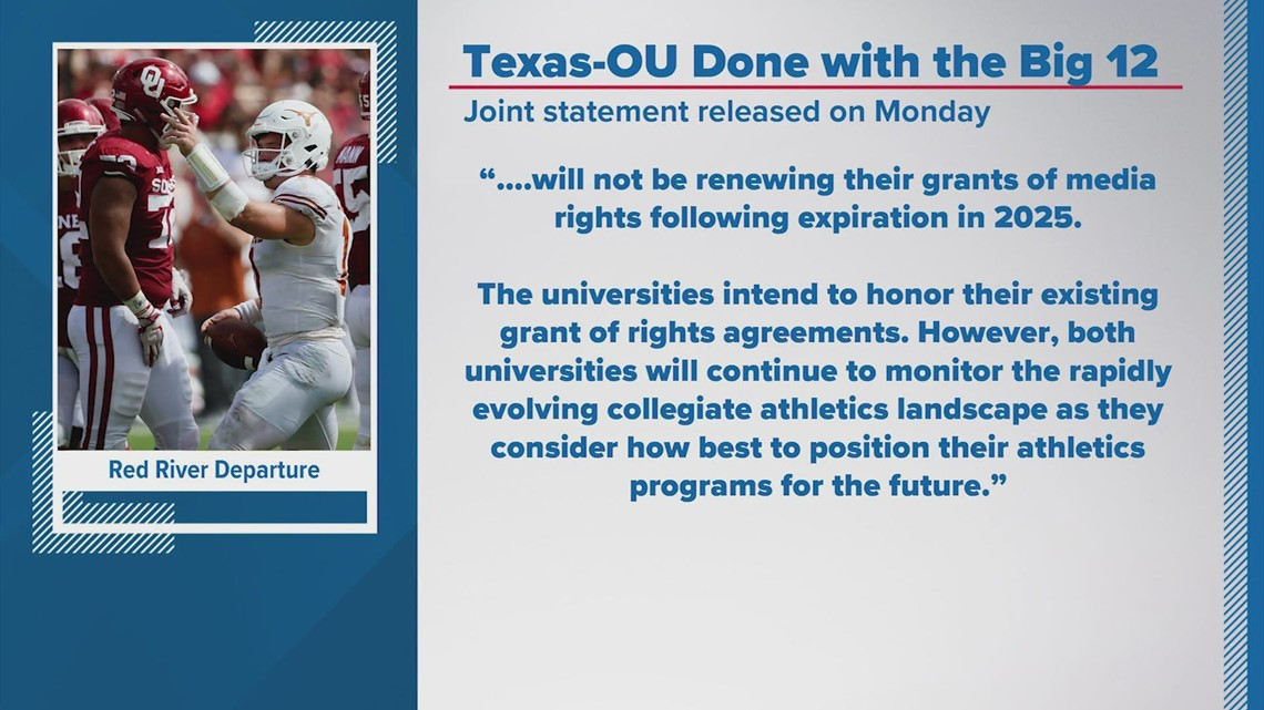 UT and OU make it official: Schools send letter to Big 12 showing intent to leave conference