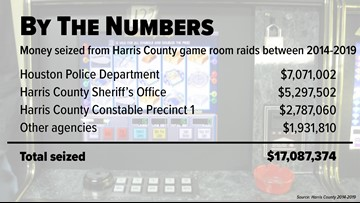 Local cops are cashing in on illegal game rooms | khou com