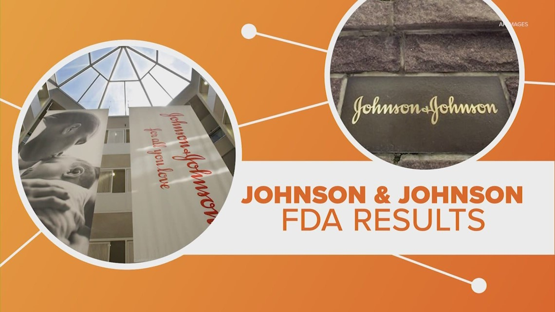 Connect the Dots: How effective is Johnson & Johnson vaccine