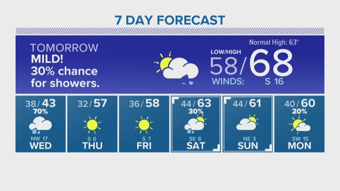 houston forecast  cold front passing through tuesday