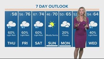 Houston Forecast: More rain on Thursday