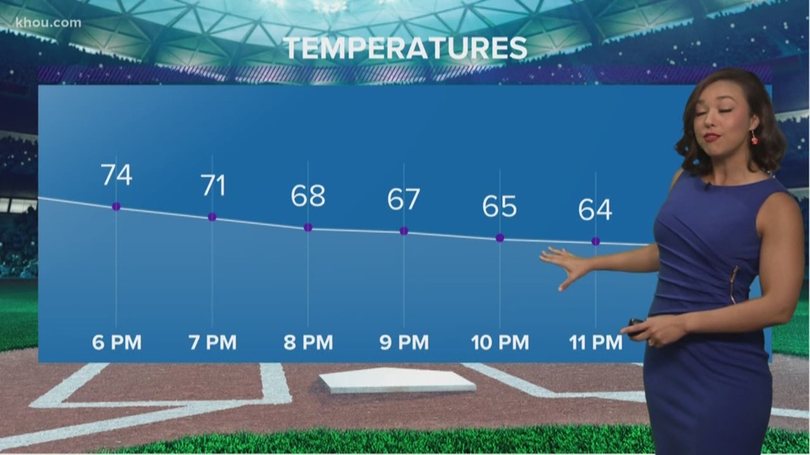 Houston Forecast: Cooling down to the 60s by first pitch!