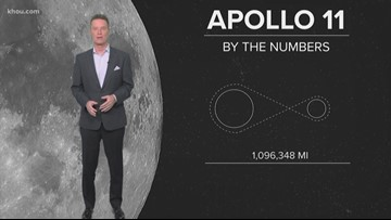 Apollo 11 By the Numbers