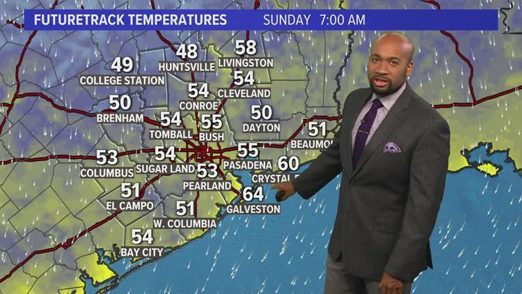Houston Forecast: Sweaters to Sunglasses
