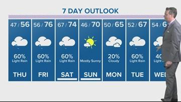 Houston Forecast: Rainy, cold Thursday ahead