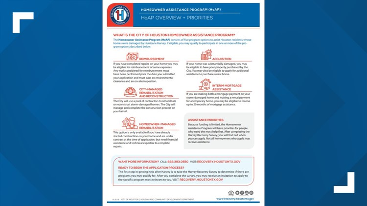 Fast facts about the City of Houston's Harvey Homeowner Assistance Program