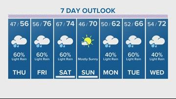 Wednesday's 4pm forecast update with Blake Mathews