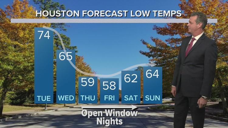 Houston forecast: Cooler nights ahead this week