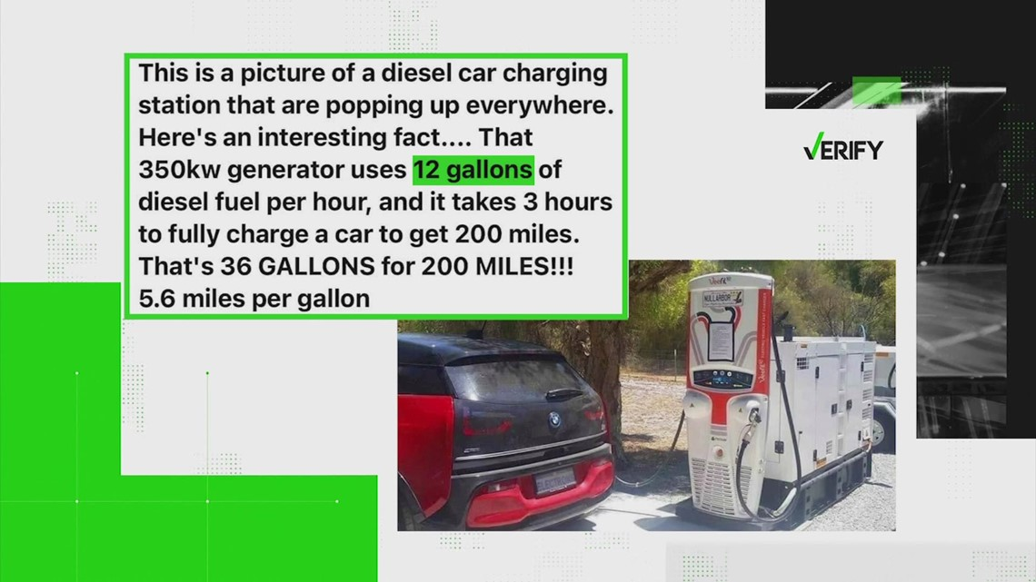VERIFY: Meme claiming electric car charged by diesel generator gets 5.6 miles per gallon is false
