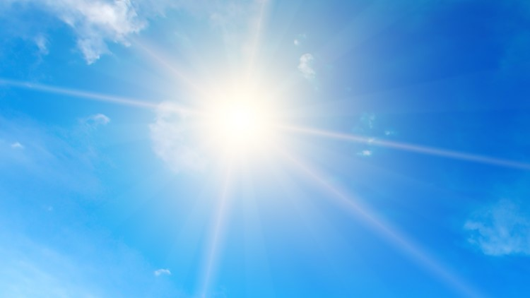 What do UV Index numbers mean?