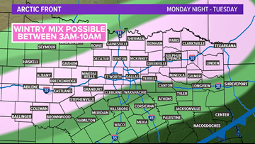 Parts of North Texas could see snow this week