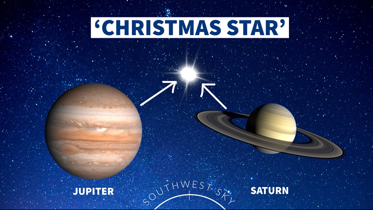 Christmas Star 2020 | What you'll really see on December 21